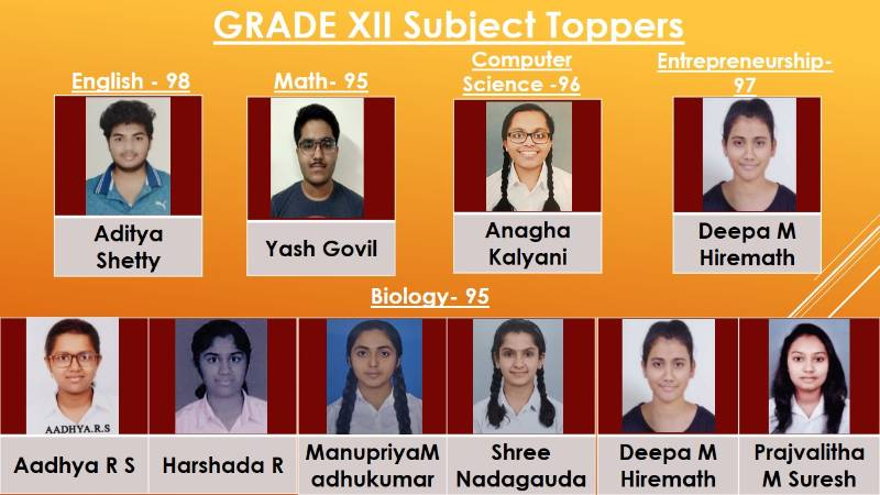 CBSE Results of Grade X and XII - 2020