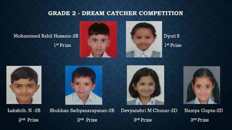 Winners of the 2nd round Competitions